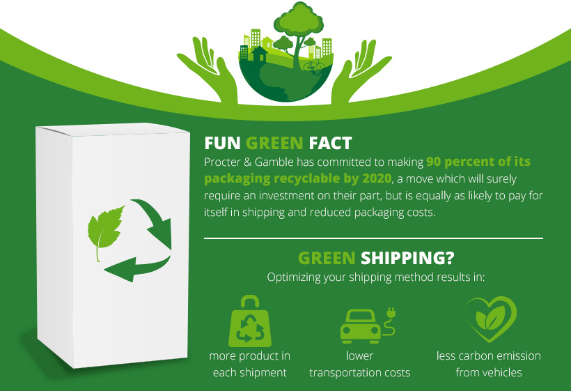 Green Facts Infographic