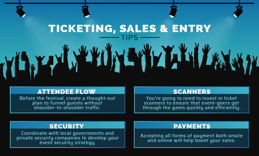ticket sales entry graphic