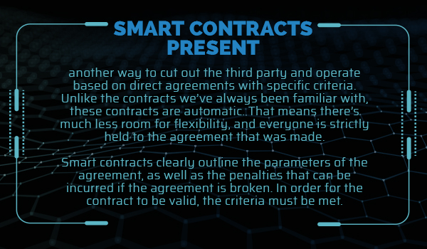 smart contracts present graphic