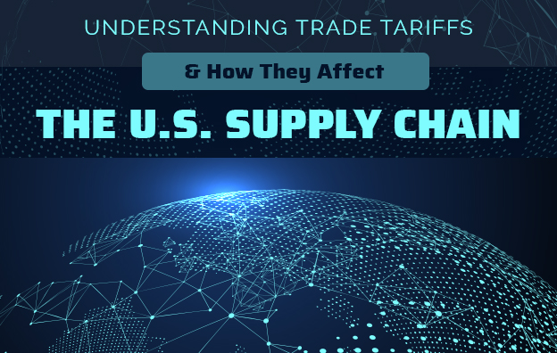 trade tariffs us supply chain