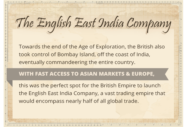 english east india trading co quote
