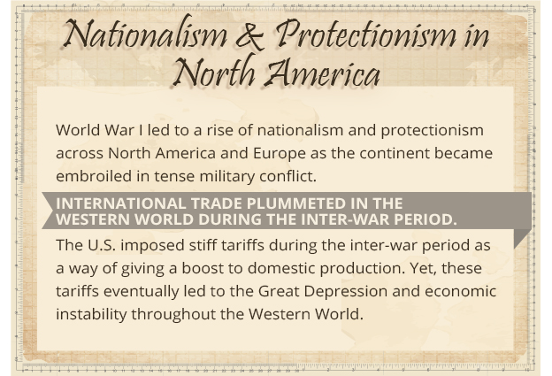 nationalism and protectionism quote