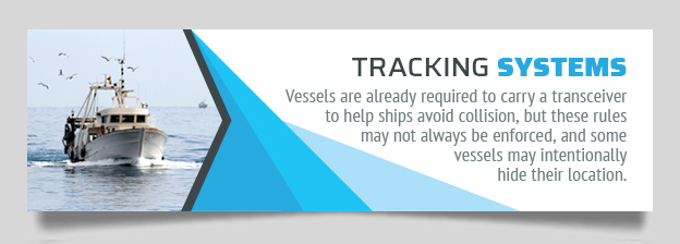 tracking systems graphic