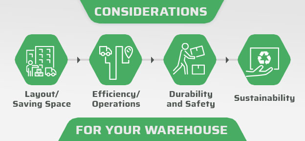 considerations for your warehouse graphic