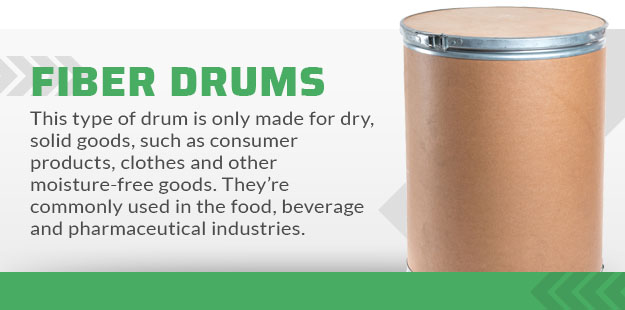 fiber drums quote