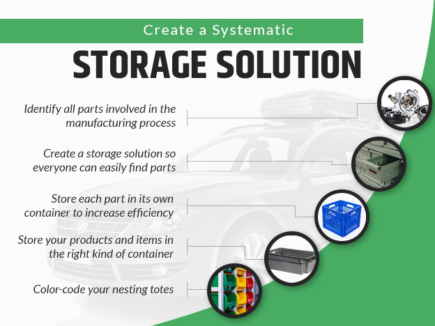 create systematic storage solution graphic