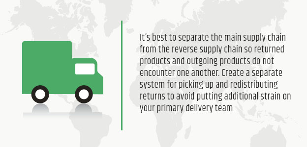 separate main supply chain from reverse supply chain graphic