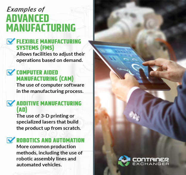 Examples of Advanced Manufacturing