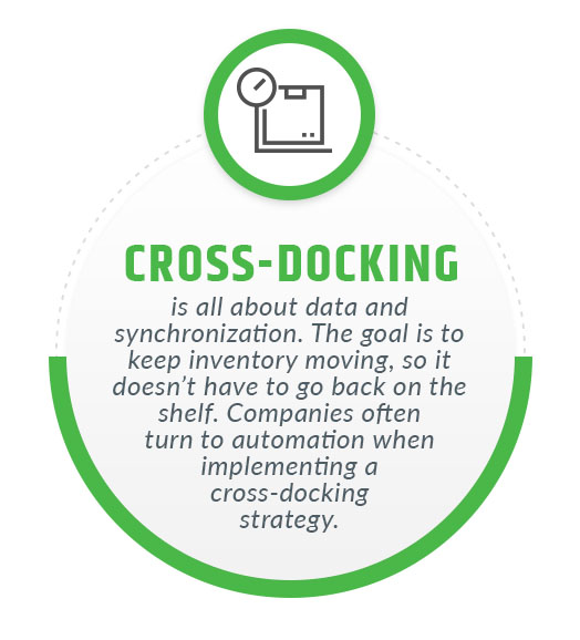 cross docking synchronization