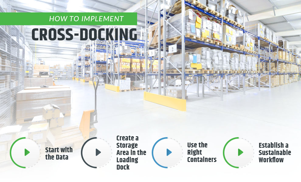 how to implement cross docking