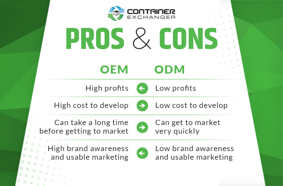 Pros and Cons of OEM and ODM